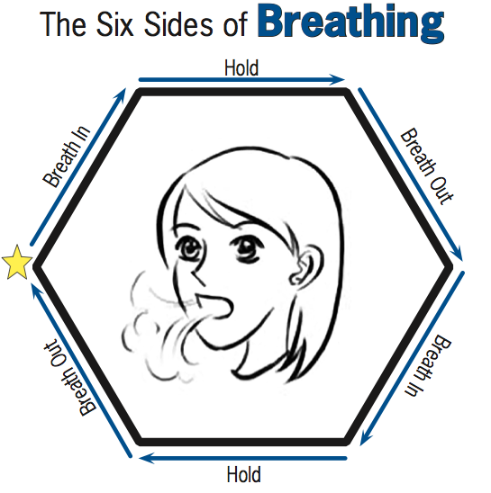 six sides of breathing