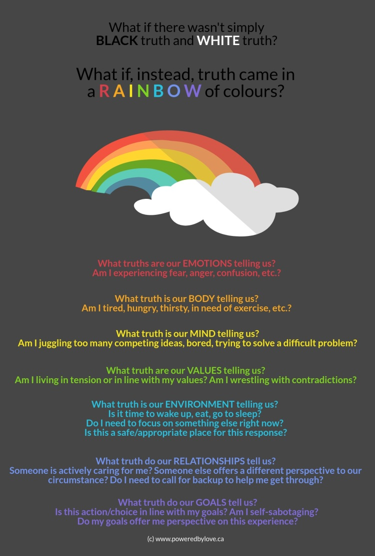 Rainbow of Truths