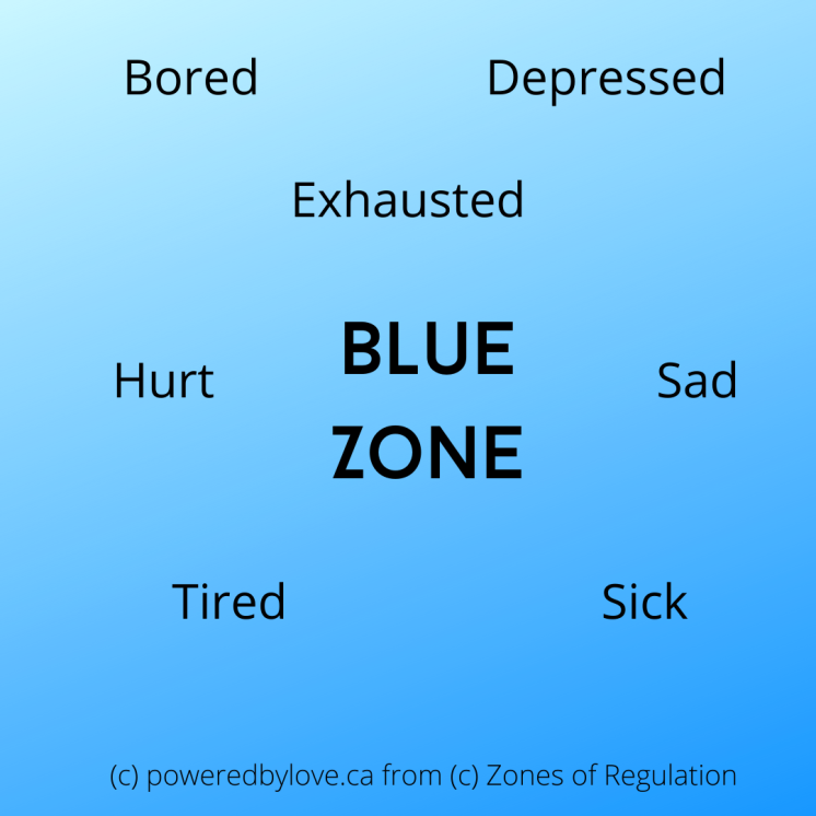 Blue Zone: Bored, Depressed, Exhausted, Hurt, Sad, Tired, Sick