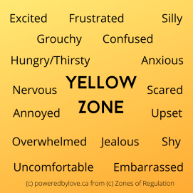 Yellow Zone: Excited, Frustrated, Silly, Grouchy, Confused, Hungry/Thirsty, Anxious, Nervous, Scared, Annoyed, Upset, Overwhelmed, Jealous, Shy, Uncomfortable, Embarrassed